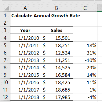 Calculate Annual Growth Rate in Excel