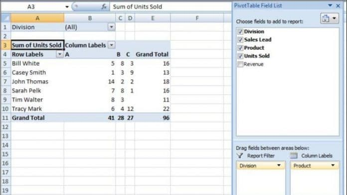 Pivot Tables Learn How To Use In Excel Excelbuddy Com