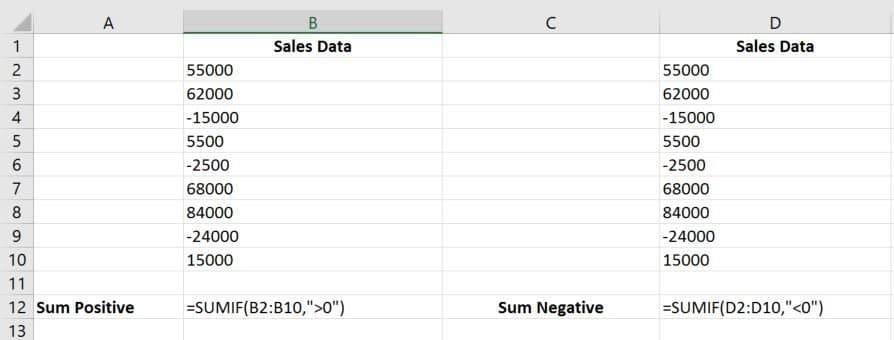 Summing Only Positive or Negative Values