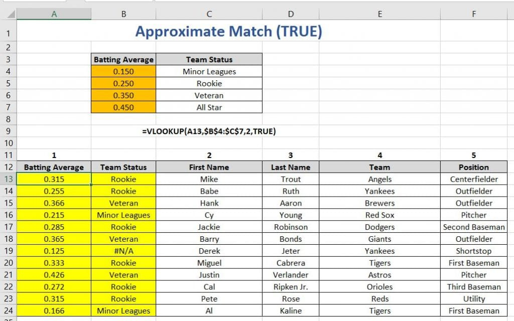 Approximate Match (TRUE)
