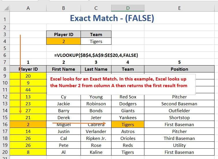 Exact Match False VLOOKUP