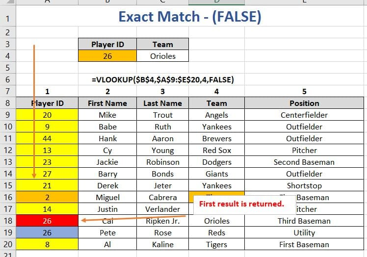 Exact Match First Result VLOOKUP