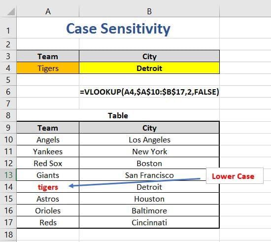 Case Sensitivity VLOOKUP