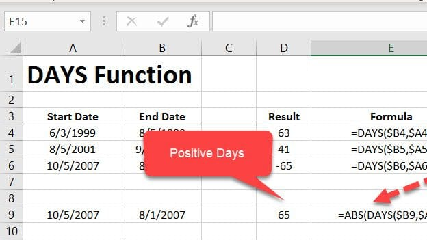 DAYS Function in Excel