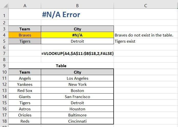 #N/A Error in VLOOKUP Function