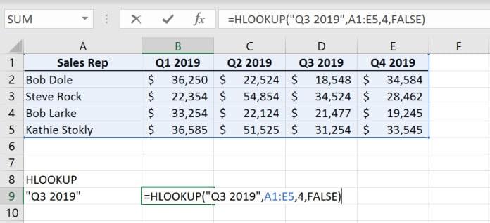 HLOOKUP Function in Excel