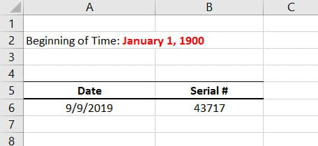 Dates stored in Excel