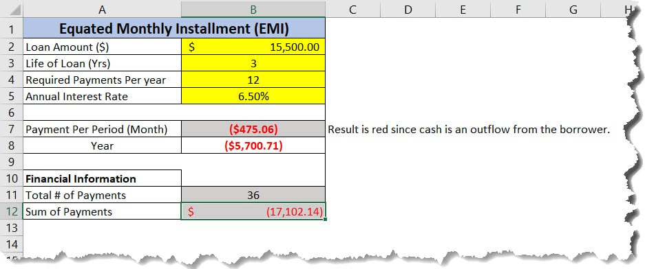Equated Monthly Installment EMI