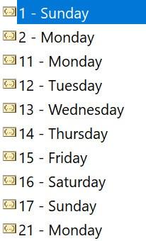 WEEKNUM Chart