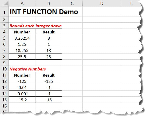 INT Function DEMO