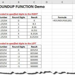 ROUNDUP Function