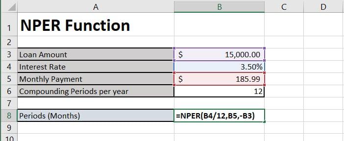 NPER Function Formula