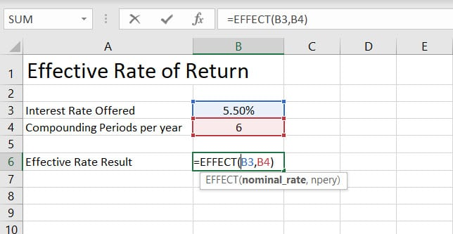 Effective Rate of Return