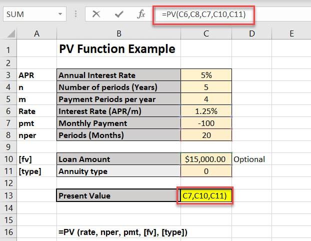 PV Function formula.