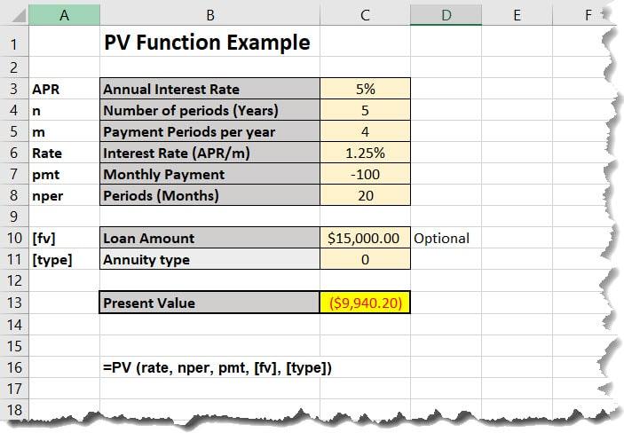PV Function demo